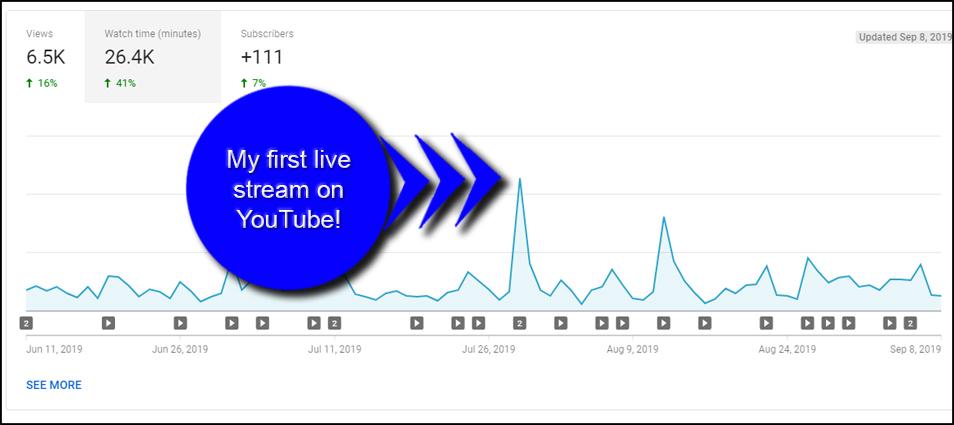 Live Stream YouTube
