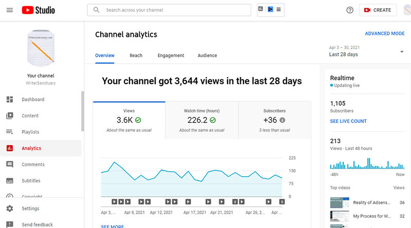 Working On YouTube
