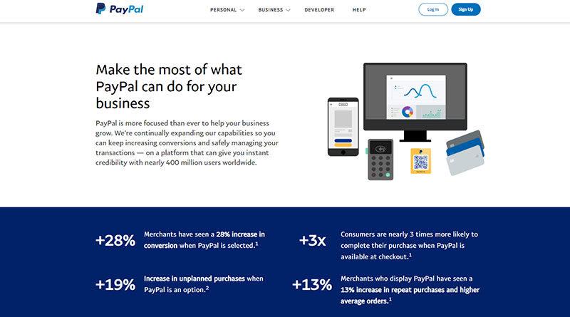 PayPal Rates Change